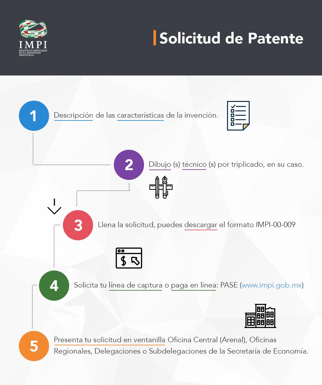IMPI_Infografía-Patente
